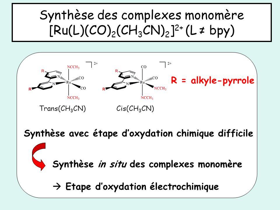 Synthèse des complexes monomère [Ru(L)(CO)2(CH3CN)2]2+ (L ≠ bpy)
